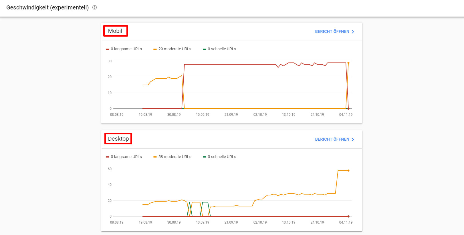 Google Search Console Overview Page Speed